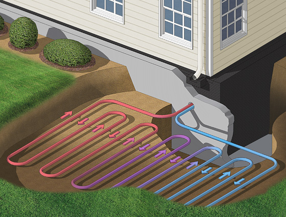 Geothermal Benefits | Ground Energy Systems (GES)